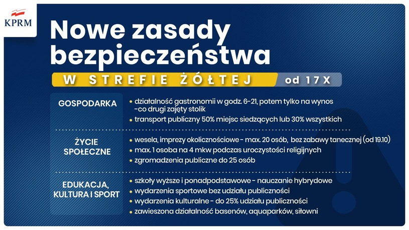 plakat nowe zasady bezpieczenstwa covid2019