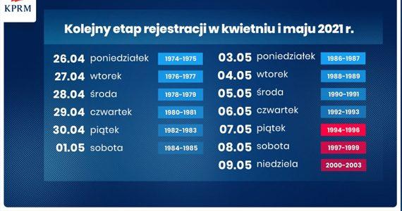 Komunikat Burmistrza Dobiegniewa z dnia 20 kwietnia 2021r.
